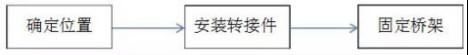 屋面千亿国际老虎机电站安装工程施工工艺(指导书)7725.jpg