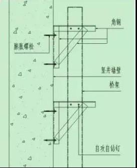 屋面千亿国际老虎机电站安装工程施工工艺(指导书)8063.jpg