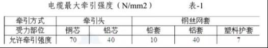 屋面光伏电站安装工程施工工艺(指导书)8280.jpg