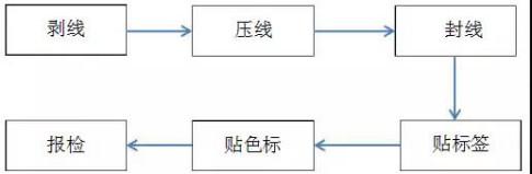 屋面千亿国际老虎机电站安装工程施工工艺(指导书)8955.jpg