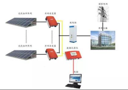 某村级光伏标准电站项目建设方案831.jpg